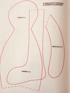 Cucito Creativo - Carta modello del coniglietti di stoffa di Tone Finnanger