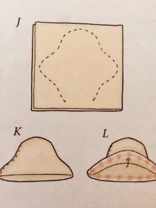 Carta modello del cappello del coniglietto in stoffa