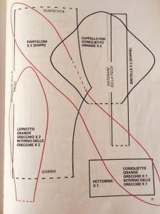 Carta modello del vestito del coniglietto in stoffa